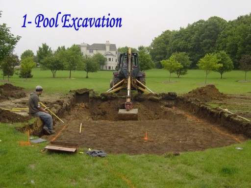 excavating pool